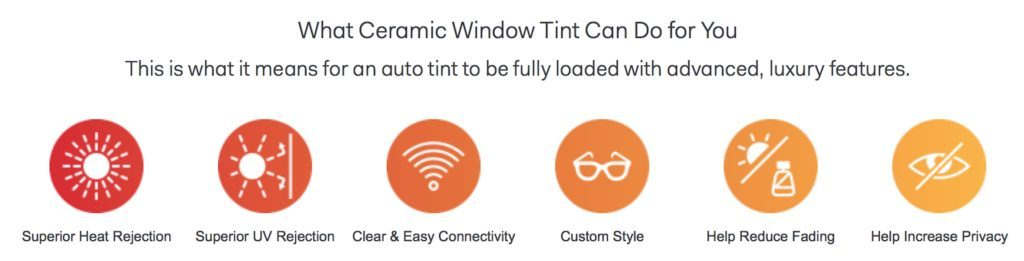 Llumar CTX Ceramic Window Tinting Can Help Tame the Summer Sun - Costa Mesa, California 2